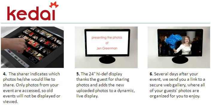 Kedai Photo Kiosk- How it works, steps 4-6