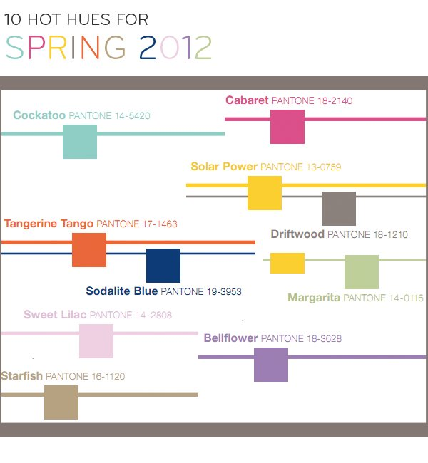 10 on-trend colors for Spring 2012 weddings and beyond