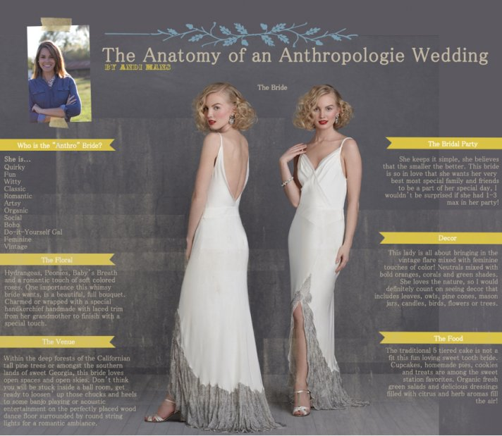 anthropology wedding
