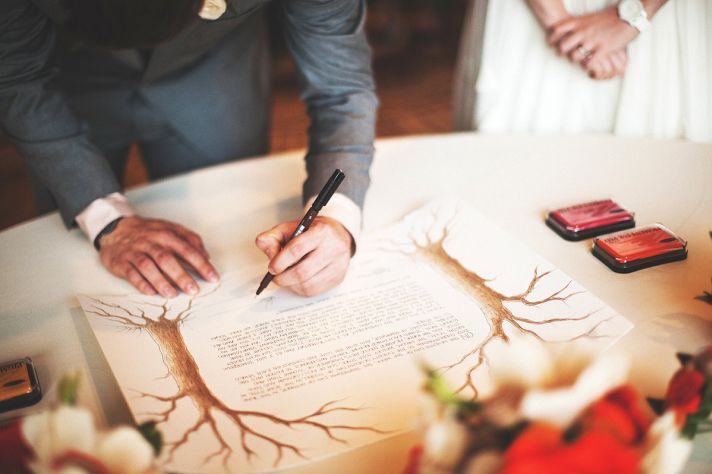 Your Blueprint To A Beautiful Jewish Wedding