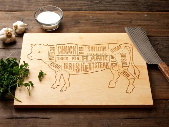 Wedding Day Gift For Father Of The Bride : Gift Ideas for the Father of the Bride Beef Butcher Diagram Cutting ...